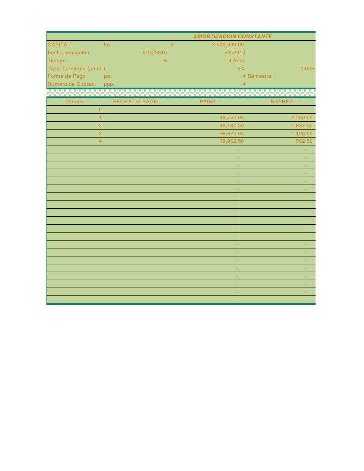 AMORTIZACION CONSTANTE CAPITAL                hg                    $        2,500,000.00 Fecha conseción                 ...