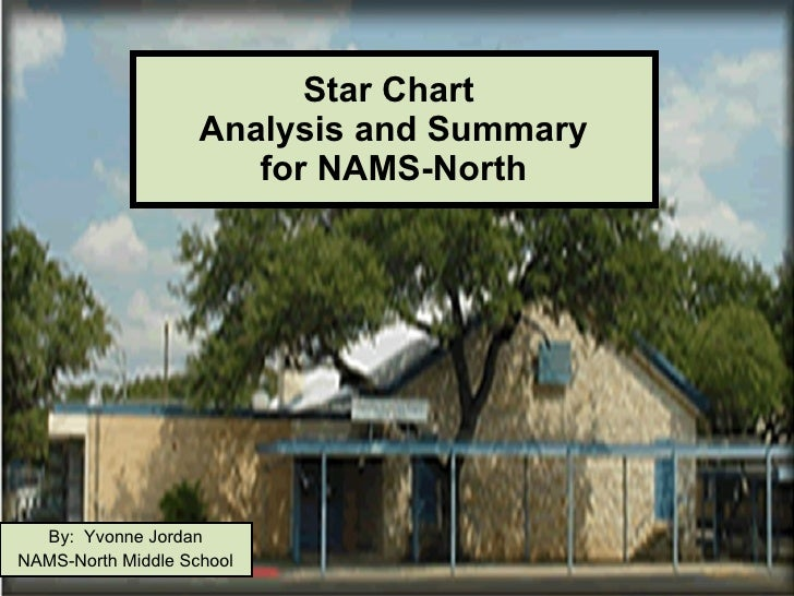 Star Chart  Analysis and Summary for NAMS-North By:  Yvonne Jordan NAMS-North Middle School