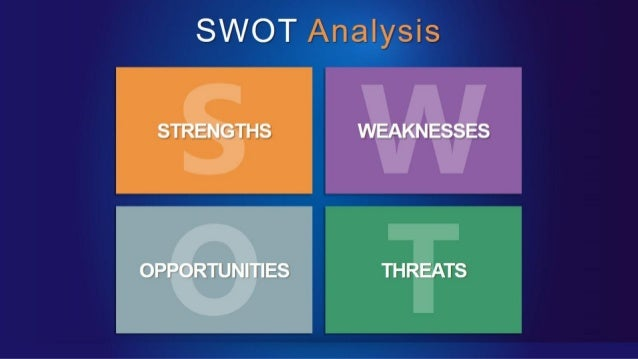 SWOT Analysis PowerPoint Template by Slideinabox