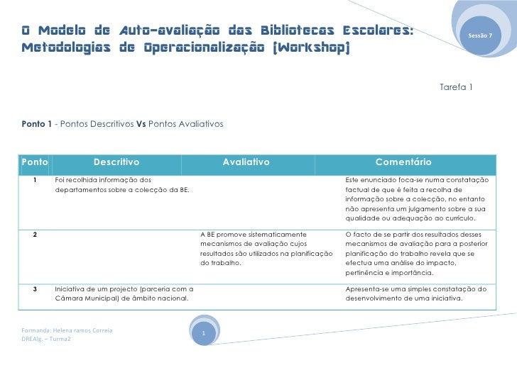 O Modelo de Auto-avaliação das Bibliotecas Escolares:                                                                     ...
