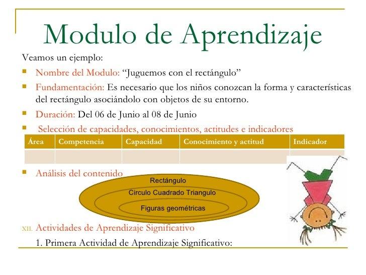 Programacion Curricular En Jardines