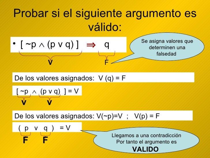 Probar si el siguiente argumento es válido: <ul><li>[ ~p    (p v q) ]     q </li></ul>V F Se asigna valores que determin...