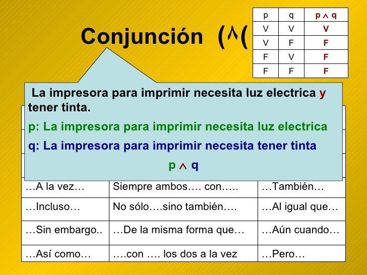 Conjunción   ( ٨ ) La impresora para imprimir necesita luz electrica  y  tener tinta. p: La impresora para imprimir necesi...