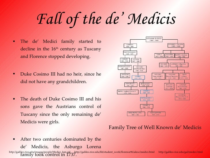 the medici family The medici were a wealthy mderchant family that controlled florence during the renaissance colorful standards-based lesson includes interactive quiz designed for kids.