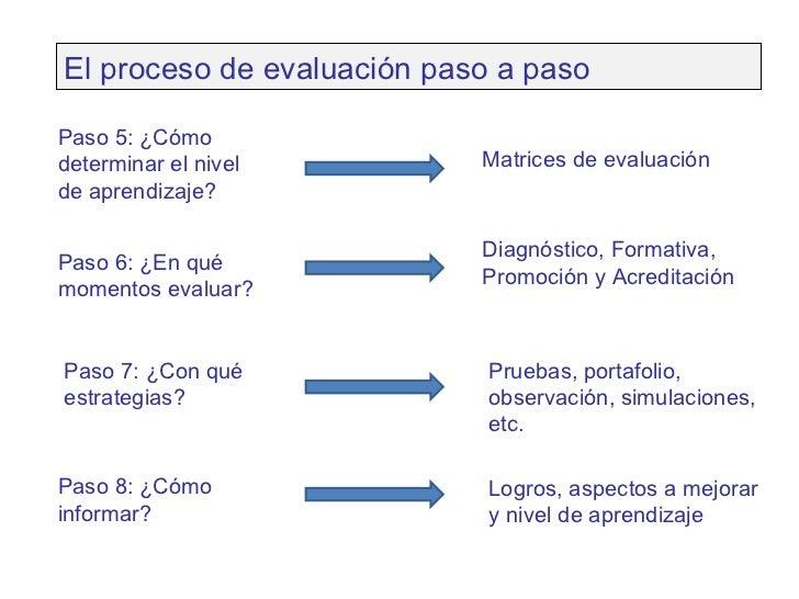 Read book 5 procedimientos de operacin estndar sop PDF