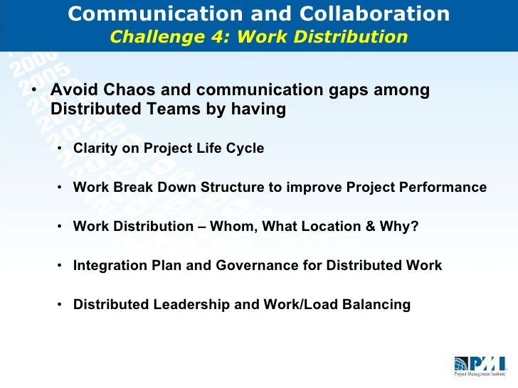 collaborative performance management present gaps and Change management identify the real reasons behind performance gaps four ways leaders identify the real reasons behind performance gaps.
