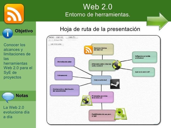 Web 2.0 Entorno de herramientas. Hoja de ruta de la presentación Objetivo Conocer los alcances y limitaciones de las herra...