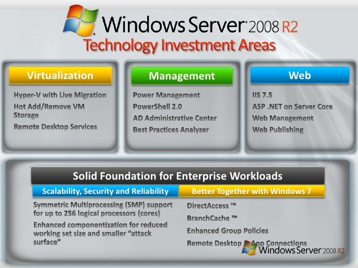 Download Mastering Microsoft Windows Server R2 Pdf Ebook