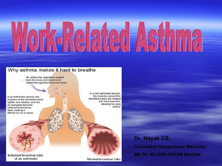 Work-Related Asthma Dr. Nayak CS,  Consultant Occupational Medicine  MB BS MD DOH FIIRSM MAOEM