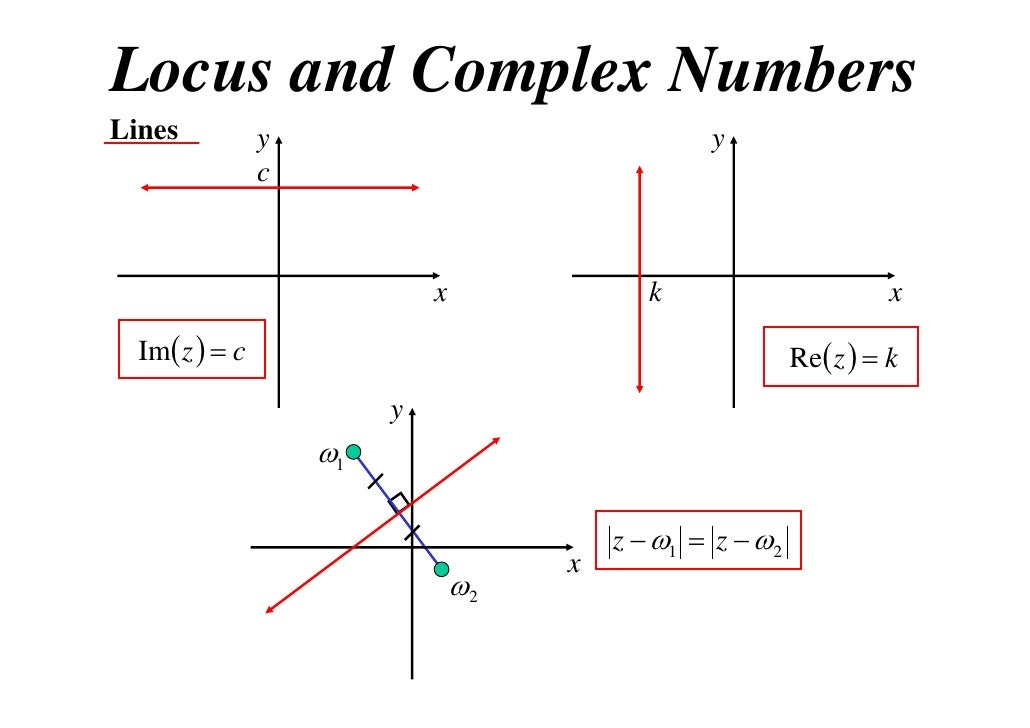 complex numbers from a to z It's conventional in mathematics to use z to refer to a complex number, so i'll continue on with that tradition as always occurs with mathematical data types in r, you can convert other objects to class complex using ascomplex.