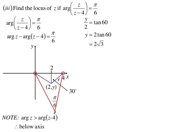 X2 T01 12 Locus  U0026 Complex Numbers 3