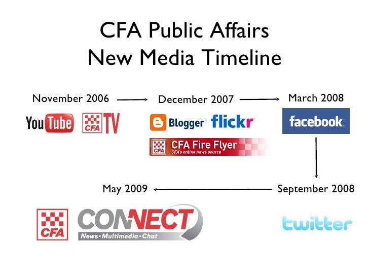 CFA Public Affairs New Media Timeline November 2006 December 2007 March 2008 September 2008 May 2009