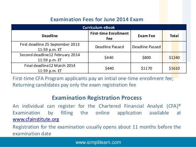exam costs Examination fees must be paid each time a candidate registers for an exam  payment options are described in a previous section, filing of.