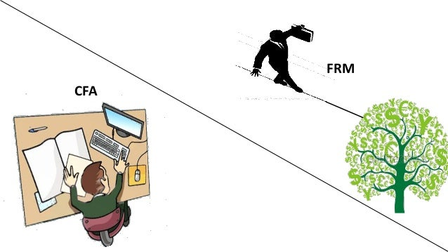 FRM CFA