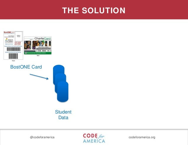 @codeforamerica codeforamerica.org Student Data THE SOLUTION BostONE Card