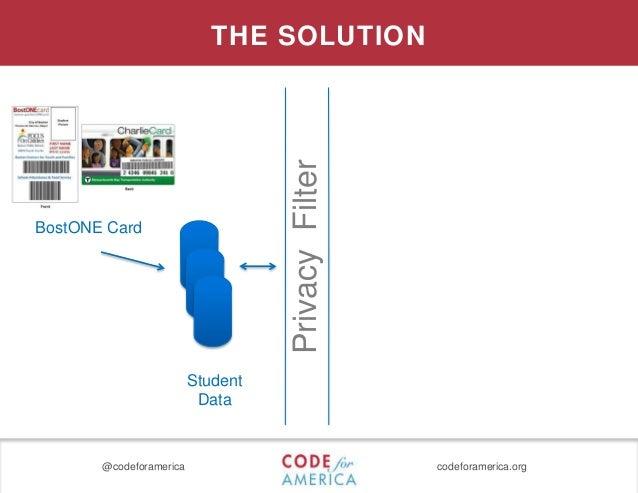 @codeforamerica codeforamerica.org PrivacyFilter Student Data THE SOLUTION BostONE Card