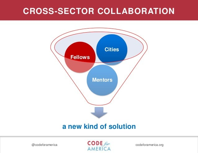 @codeforamerica codeforamerica.org a new kind of solution Mentors Fellows Cities CROSS-SECTOR COLLABORATION