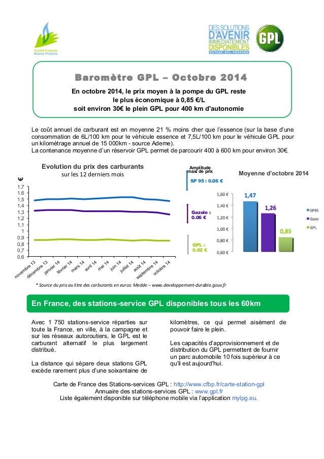 Baromètre GPL – Octobre 2014  En octobre 2014, le prix moyen à la pompe du GPL reste  le plus économique à 0,85 €/L  soit ...