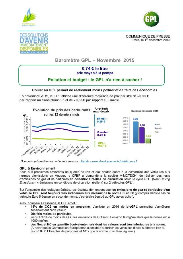 COMMUNIQUÉ DE PRESSE Paris, le 1 er décembre 2015 Baromètre GPL – Novembre 2015 0,74 € le litre prix moyen à la pompe Poll...