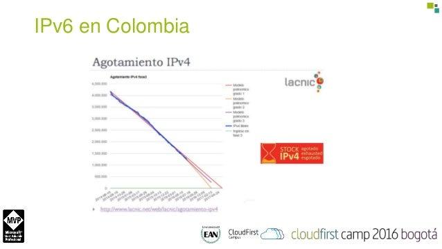 IPv6 en Colombia
