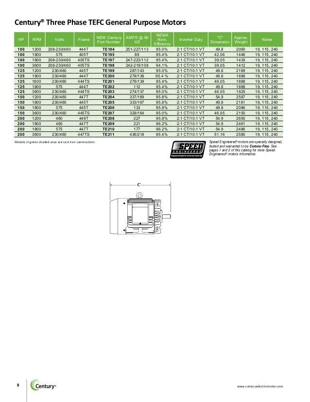 Century Motors Bulletin 1505bsinglethreephaseintegralhp. Wiring. Wire Diagram Capacitor B384 At Scoala.co