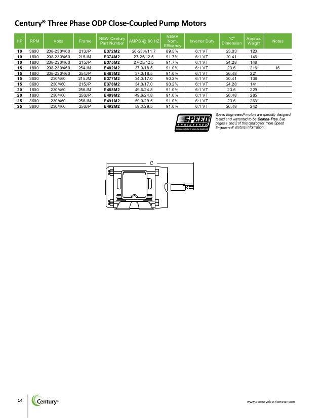 century motors bulletin 1505b single threephase integral hp rh slideshare net Century AC Motor Wiring Magnetek Century AC Motor Wiring