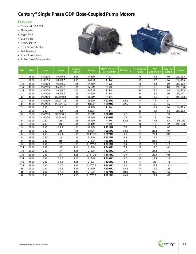Magnetek Century Ac Motor Wiring Diagram from image.slidesharecdn.com