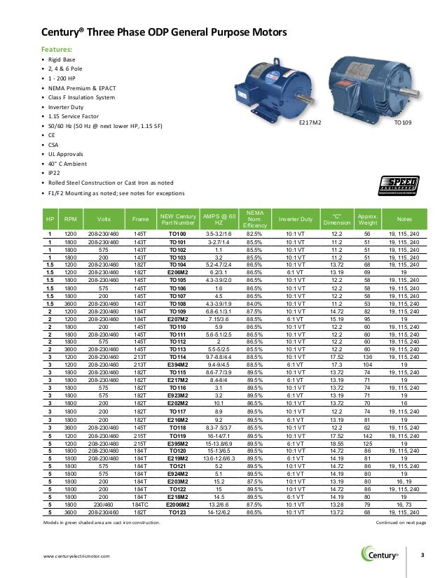 Century Motors Bulletin 1505B_Single-ThreePhase_Integral_HP