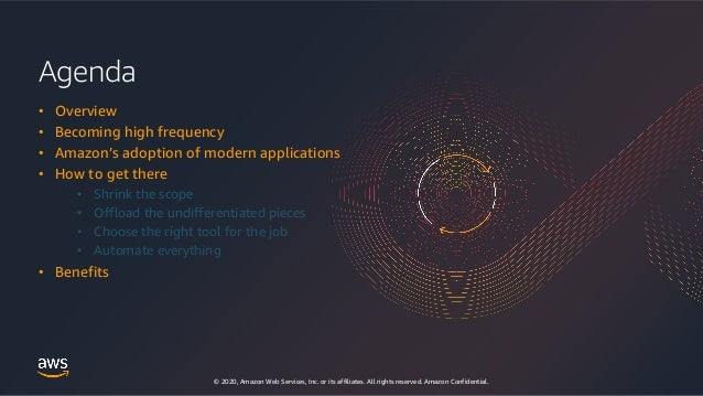Costruire Applicazioni Moderne con AWS Slide 2