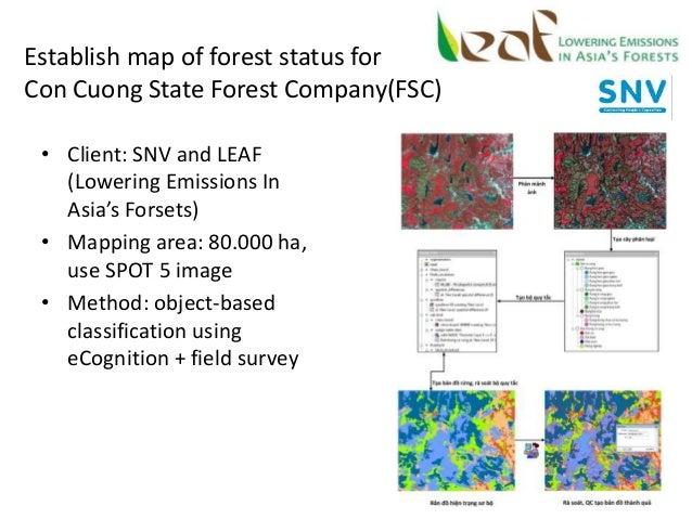 GFD geospatial project Slide 3