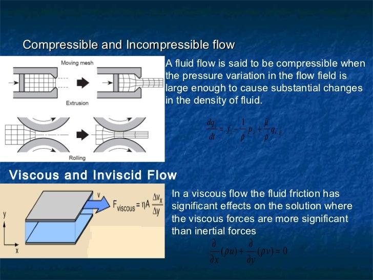 Lecture 14 - Multiphase Flows Applied Computational Fluid ...