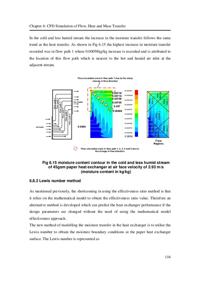 cfd simulation of heat transfer in Conduction simulations of heat transfer in window frames  computational  fluid dynamics (cfd) modeling to assess the accuracy of the simplified frame.