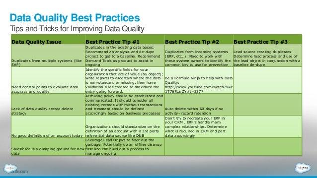 Cff data governance best practices