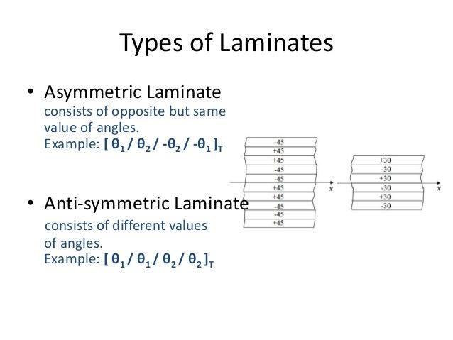 Presentation Prdection Of Composite Materials