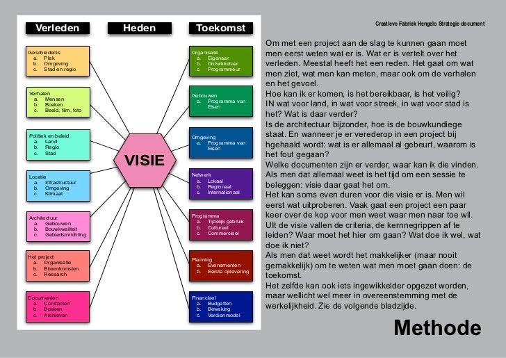 Creatieve Fabriek Hengelo Strategie document  Verleden               Heden    Toekomst                                    ...