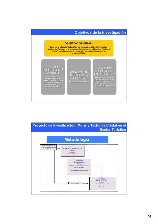 Objetivos de la investigación                                  OBJETIVO GENERAL :                Conocer la situación labo...