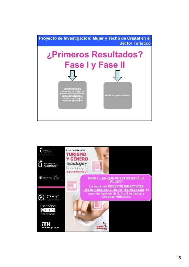 Proyecto de Investigación: Mujer y Techo de Cristal en el                                        Sector Turístico   ¿Prime...