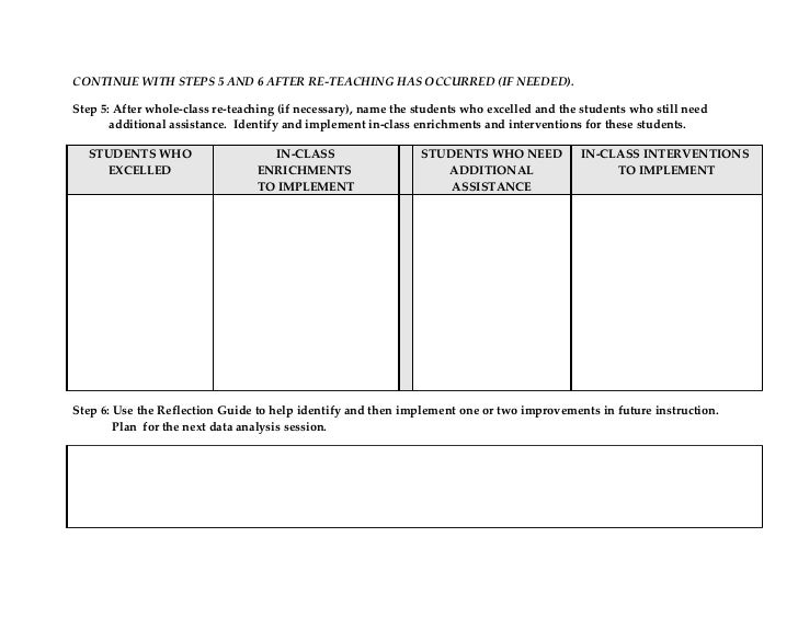 Cfip state template for Data analysis template for teachers