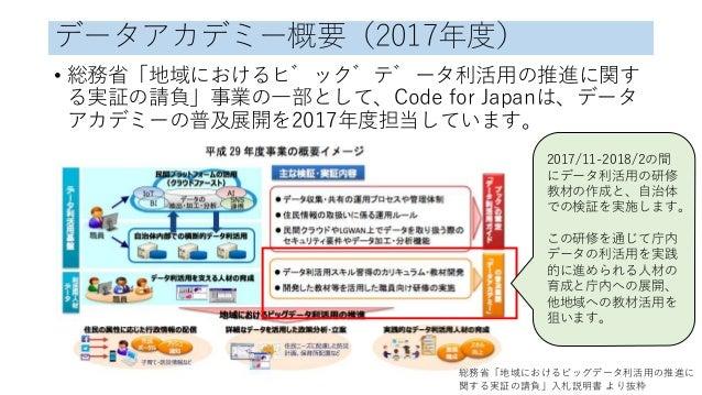 Code for Japan データアカデミー 2017年度 Slide 2