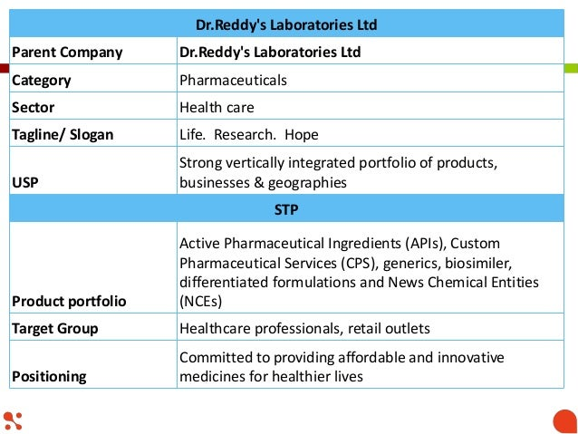 analysis of indian pharmaceutical industry dr reddy laboratories Dr k anji reddy the founder of dr reddy's laboratories spent his early life in tadepalli village, guntur,andhra pradesh his father was a peasant and grew turmeric after completing his .