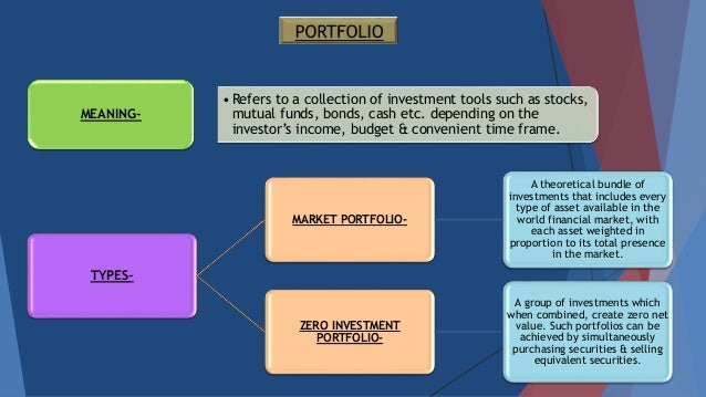 how to create a financial portfolio