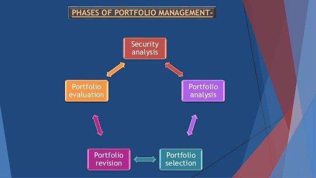 Portfolio management ppt presentation