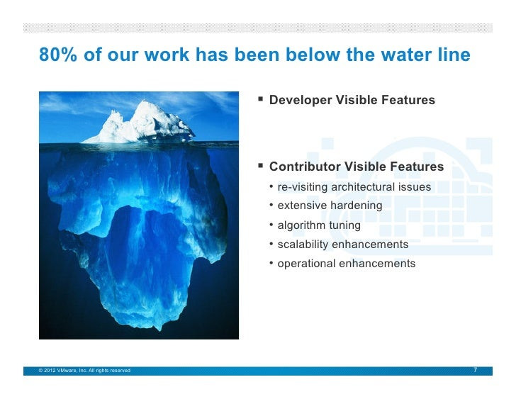 80% of our work has been below the water line                                               § Developer Visible Features...