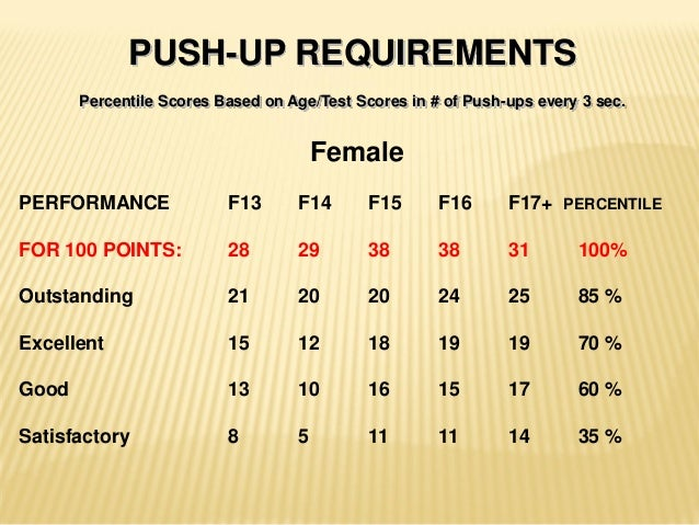 5.2 NJROTC Physical Fitness Exercises and Qualifying Requirements