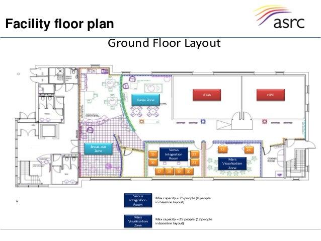 Rolls-Royce data-strictly privateFacility floor plan*Ground Floor LayoutITLab HPCvvvv VenusIntegrationRoom MarsVisualisati...