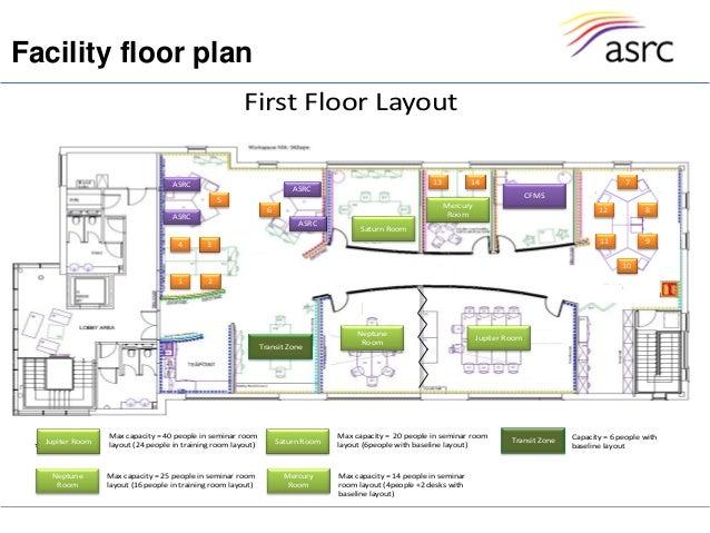 Rolls-Royce data-strictly privateFacility floor plan*First Floor LayoutCFMSASRCASRCASRCASRCSaturn RoomJupiter RoomMercuryR...
