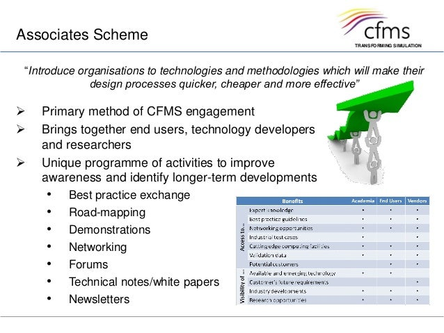 TRANSFORMING SIMULATIONAssociates Scheme Primary method of CFMS engagement Brings together end users, technology develop...
