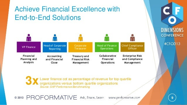 Best In Class Finance Transformation Best Practices For