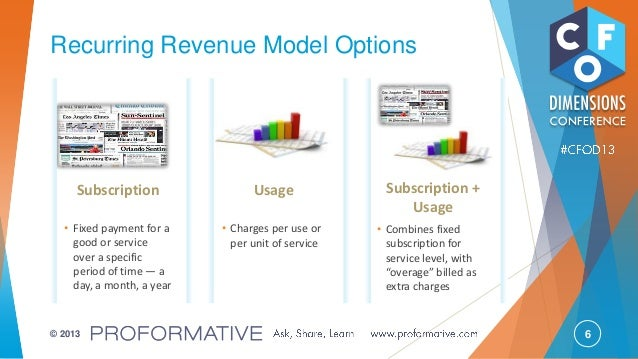 establishing  u0026 managing recurring revenue model