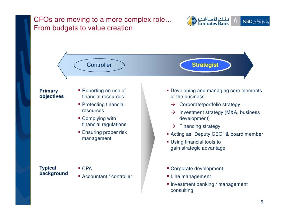 role of cfo Global markets, including india, are undergoing a sea-change in terms of business models, and the way business is done it has resulted in changes in the.